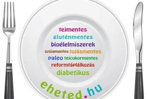 Táplálékallergia szaküzlet Budán a III. kerületben - gluténmentes termékek