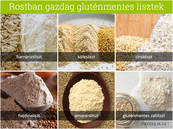 rostban gazdag gluténmentes lisztek