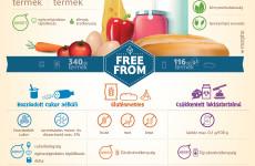 Tesco gluténmentes élelmiszer választékbővítés 2016