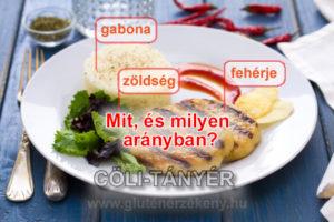 cölitányér gluténérzékenyeknekcölitányér gluténérzékeny