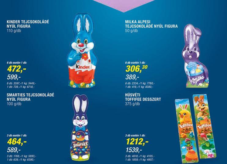 Metro gluténmentes élelmiszerek, húsvéti akciók