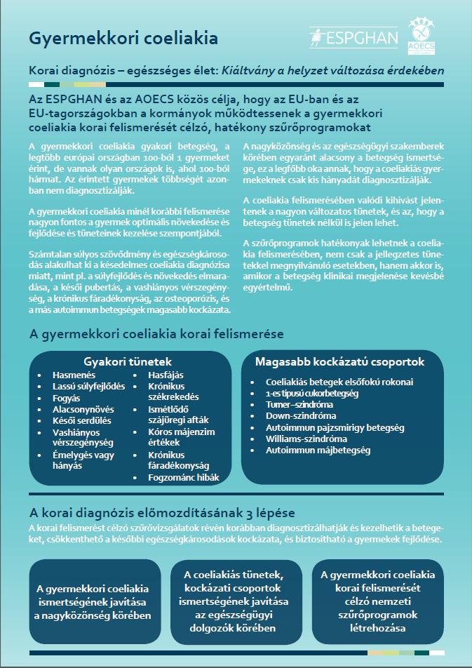 Lisztérzékenység vagy coeliacia? Hasznos tudnivalók a betegségről.